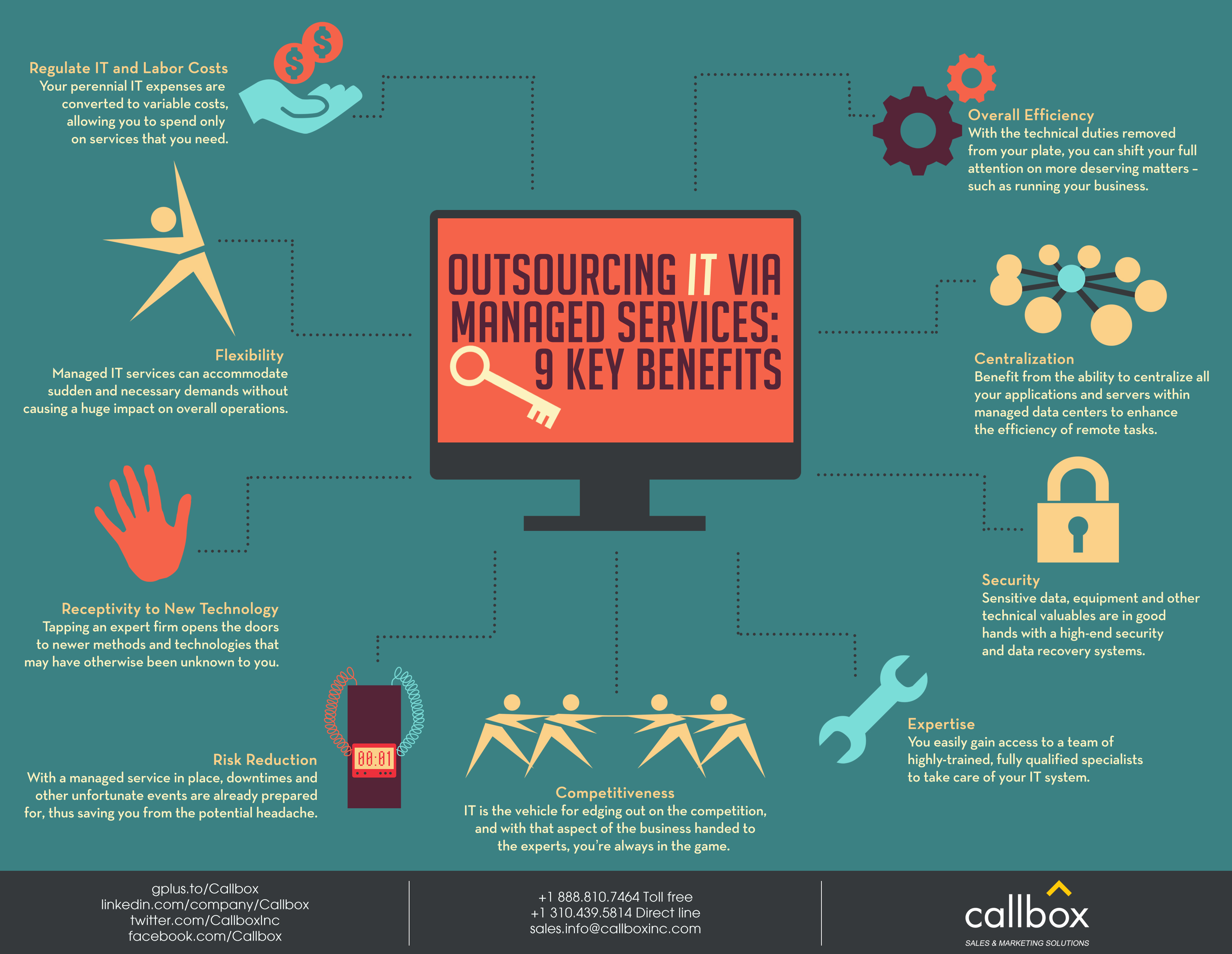Outsourcing It Via Managed Services 9 Key Benefits