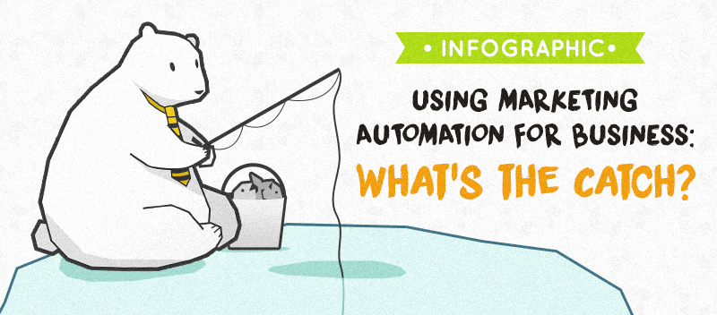 Using Marketing Automation for Business What's The Catch