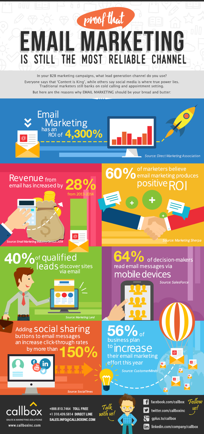 Infografik zum Email-Marketing