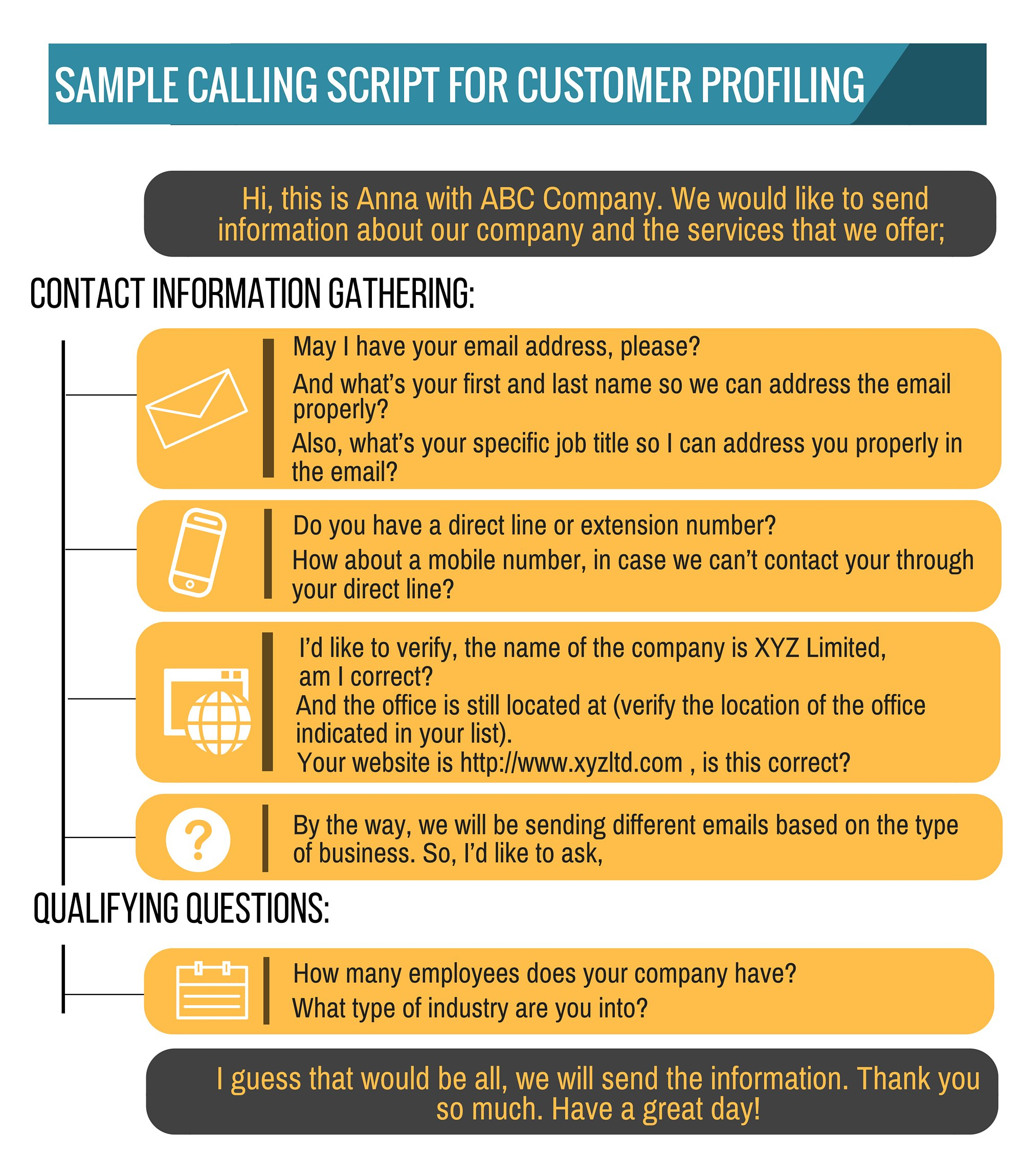 customer profiling script - Callbox