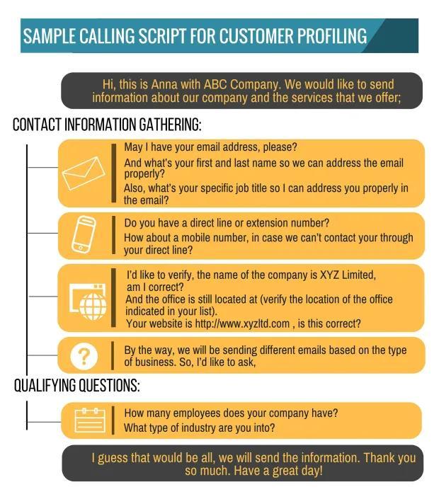 customer profiling script - Callbox
