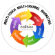 Callbox Multi-channel Multi-touch Approach
