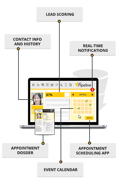 For Lead Generation and Follow-up