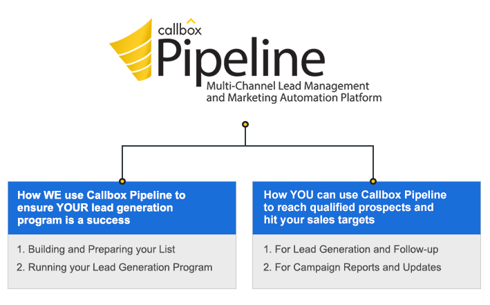 Two Ways To Use Callbox Pipeline