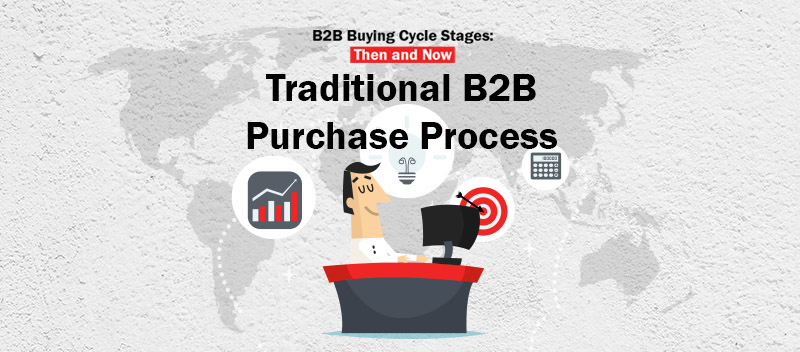 Traditional B2B Purchase Process