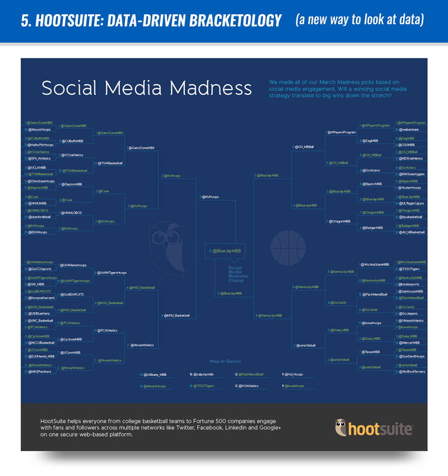 #5 Hootsuite: Data-driven Bracketology (a new way to look at data)