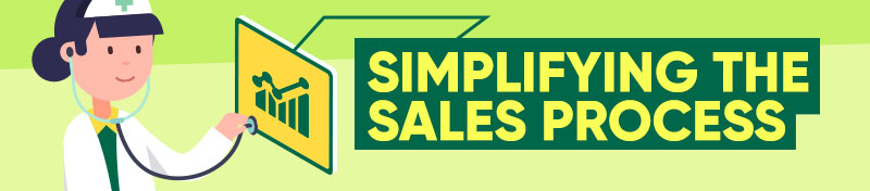 Simplifying the sales process