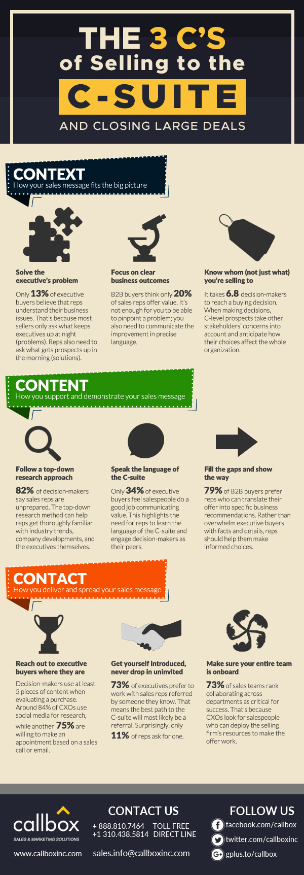 The 3 C's of Selling to the C-Suite and Closing Large Deals [INFOGRAPHIC]