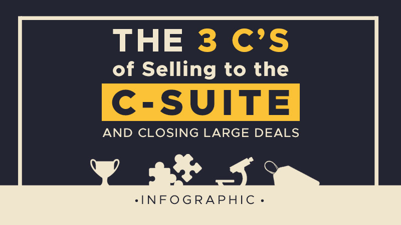 The 3 C's of Selling to the C-Suite and Closing Large Deals