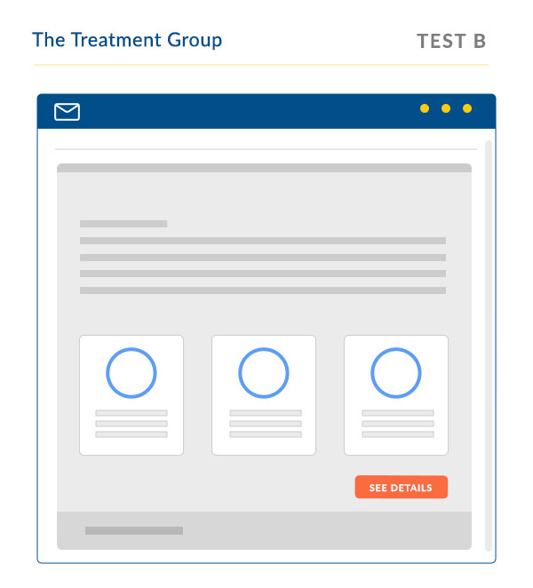 treatment-group-test-b