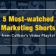 5 Most-watched Marketing Shorts From Callbox's Video Playlist (Featured Image)