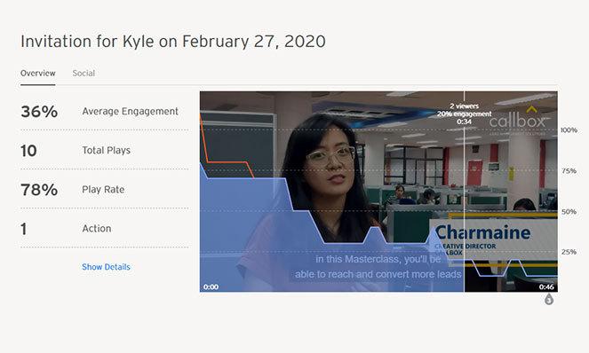 Screenshot of Video Analytics